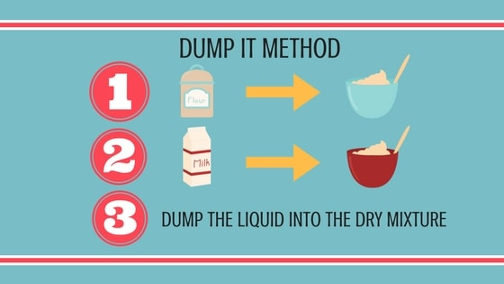dump it method for cake batter graphic