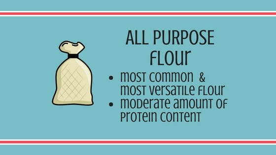 All purpose flour graphic