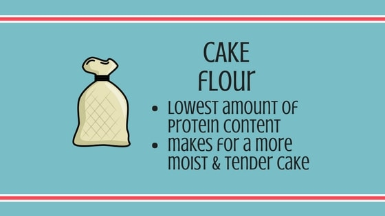 Cake flour information graphic