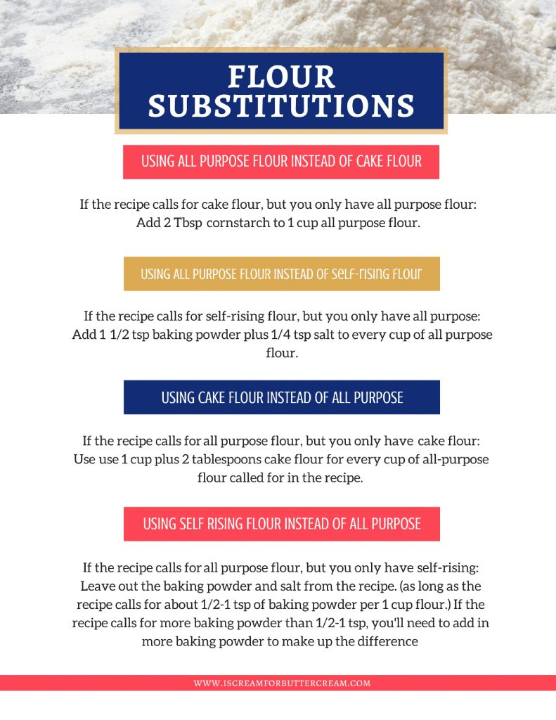 Flour Substitution Chart Graphic