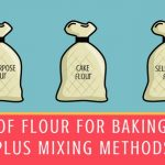 Types of Flour for Baking Cakes Plus Mixing Methods