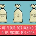 Types of Flour for Baking Cakes Featured Image