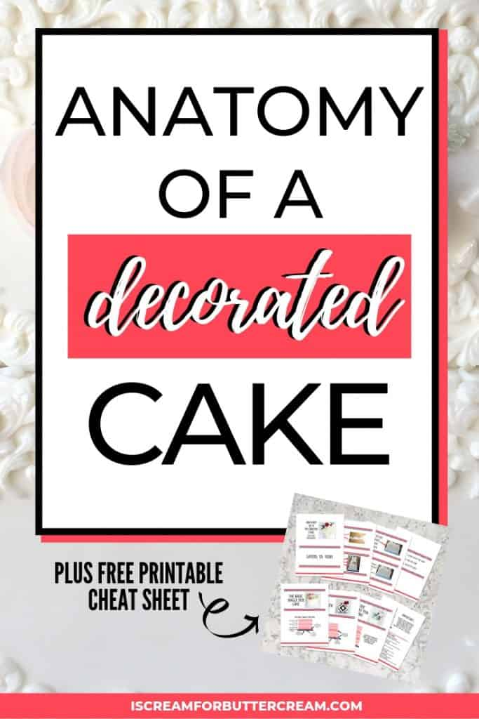 Anatomy of a decorated cake pin graphic 1