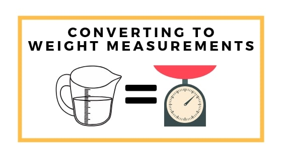 converting to weight measurements graphic