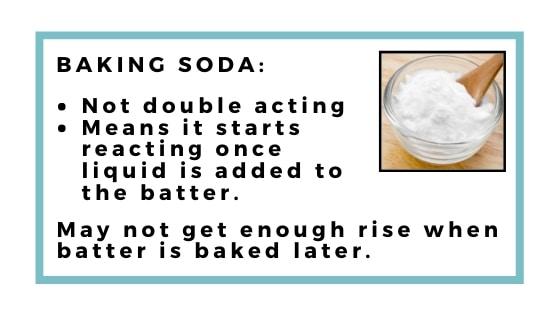 baking soda graphic